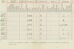 29. 1926 Report Card
